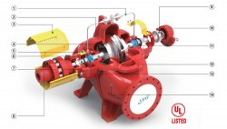 2-7-1-split-case-centrifugal-pump-01